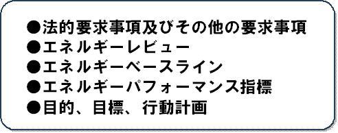 http://iso50001.jp/ISO50001%E8%A8%88%E7%94%BB.JPG