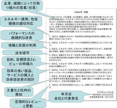 エネルギー方針説明入2.JPG