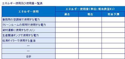 エネルギー使用使用量一覧表.JPG